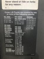 二手叉车-科朗 RC5535-35